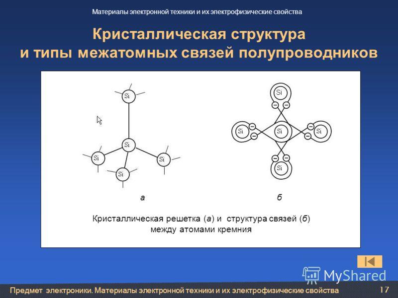 Предмет электроники. Материалы электронной техники и их электрофизические свойства 17 Кристаллическая структура и типы межатомных связей полупроводников а б Кристаллическая решетка (а) и структура связей (б) между атомами кремния Материалы электронно