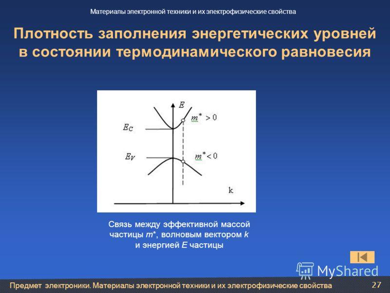 Предмет электроники. Материалы электронной техники и их электрофизические свойства 27 Плотность заполнения энергетических уровней в состоянии термодинамического равновесия Связь между эффективной массой частицы m*, волновым вектором k и энергией E ча