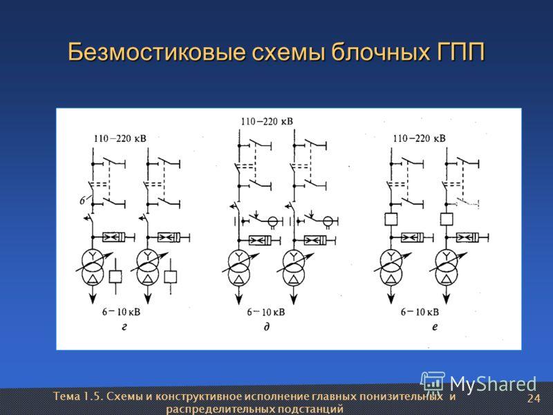 Тема 1.5. Схемы и конструктивное исполнение главных понизительных и распределительных подстанций 24 Безмостиковые схемы блочных ГПП