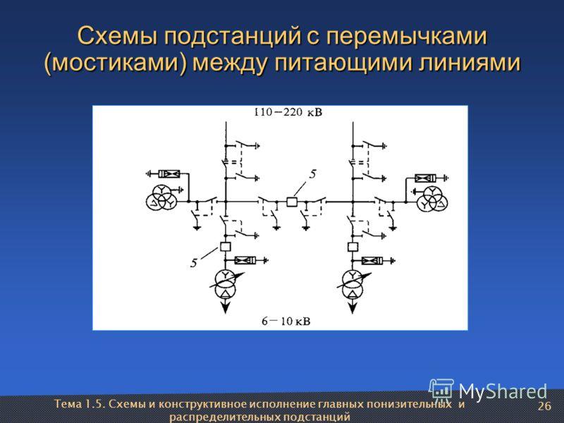 Тема 1.5. Схемы и конструктивное исполнение главных понизительных и распределительных подстанций 26 Схемы подстанций с перемычками (мостиками) между питающими линиями