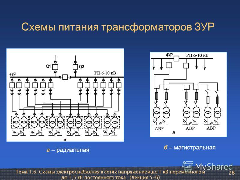 Тема 1.6. Схемы электроснабжения в сетях напряжением до 1 кВ переменного и до 1,5 кВ постоянного тока (Лекция 5-6) 28 Схемы питания трансформаторов ЗУР а – радиальная б – магистральная