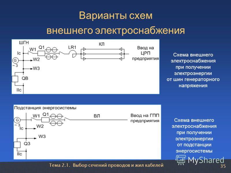 Тема 2.1. Выбор сечений проводов и жил кабелей 35 Варианты схем внешнего электроснабжения Схема внешнего электроснабжения при получении электроэнергии от подстанции энергосистемы Схема внешнего электроснабжения при получении электроэнергии от шин ген