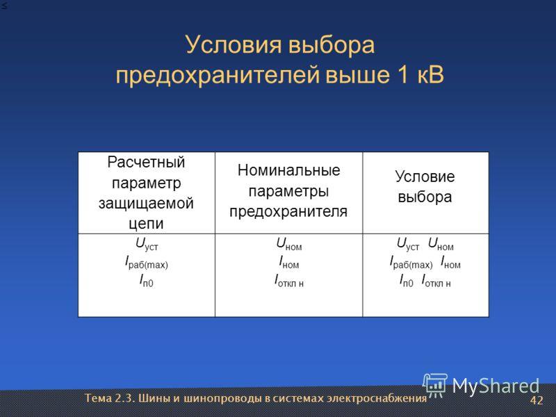 Тема 2.3. Шины и шинопроводы в системах электроснабжения 42 Условия выбора предохранителей выше 1 кВ Расчетный параметр защищаемой цепи Номинальные параметры предохранителя Условие выбора U уст I раб(max) I п0 U ном I ном I откл н U уст U ном I раб(m