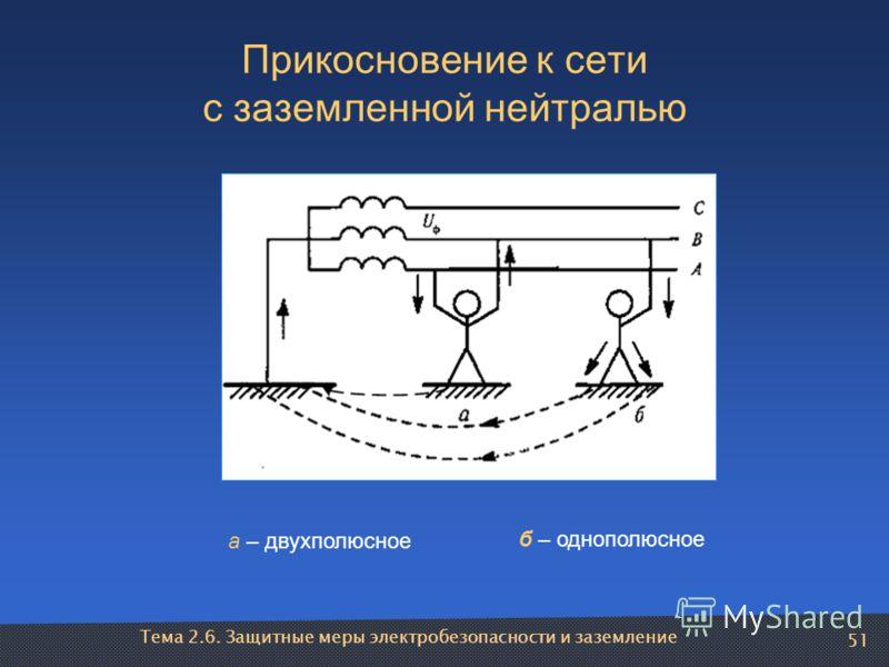 Тема 2.6. Защитные меры электробезопасности и заземление 51 Прикосновение к сети с заземленной нейтралью а – двухполюсное б – однополюсное
