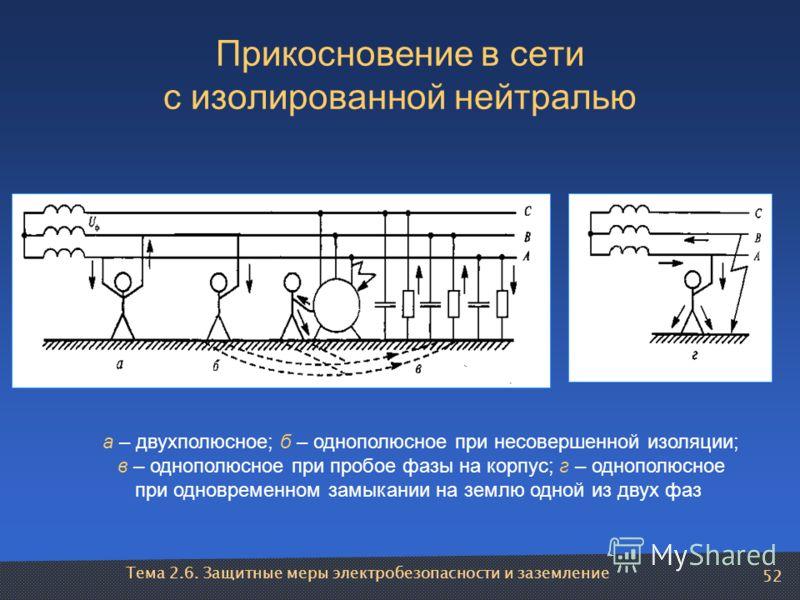 Тема 2.6. Защитные меры электробезопасности и заземление 52 Прикосновение в сети с изолированной нейтралью а – двухполюсное; б – однополюсное при несовершенной изоляции; в – однополюсное при пробое фазы на корпус; г – однополюсное при одновременном з