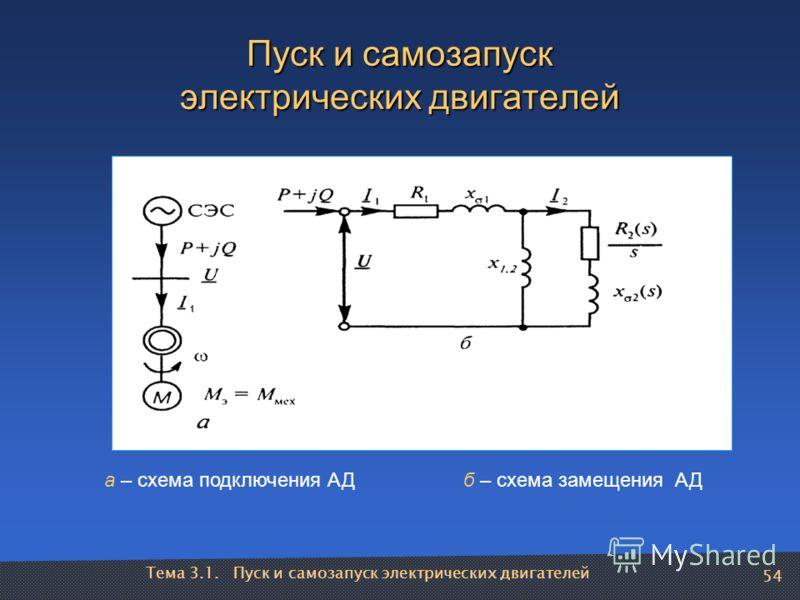 Тема 3.1. Пуск и самозапуск электрических двигателей 54 Пуск и самозапуск электрических двигателей а – схема подключения АДб – схема замещения АД