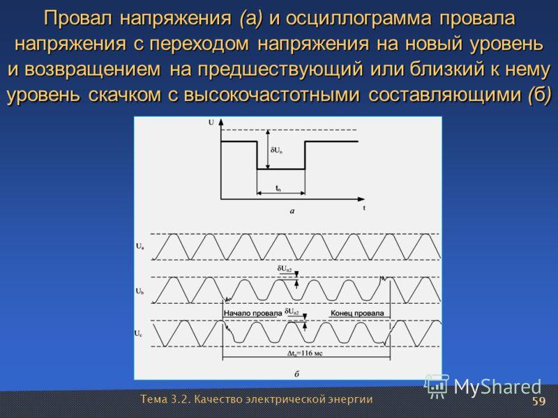 59 Провал напряжения (а) и осциллограмма провала напряжения с переходом напряжения на новый уровень и возвращением на предшествующий или близкий к нему уровень скачком с высокочастотными составляющими (б) 59 Тема 3.2. Качество электрической энергии