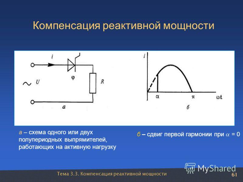 61 Компенсация реактивной мощности а – cхема одного или двух полупериодных выпрямителей, работающих на активную нагрузку б – сдвиг первой гармонии при = 0 61 Тема 3.3. Компенсация реактивной мощности
