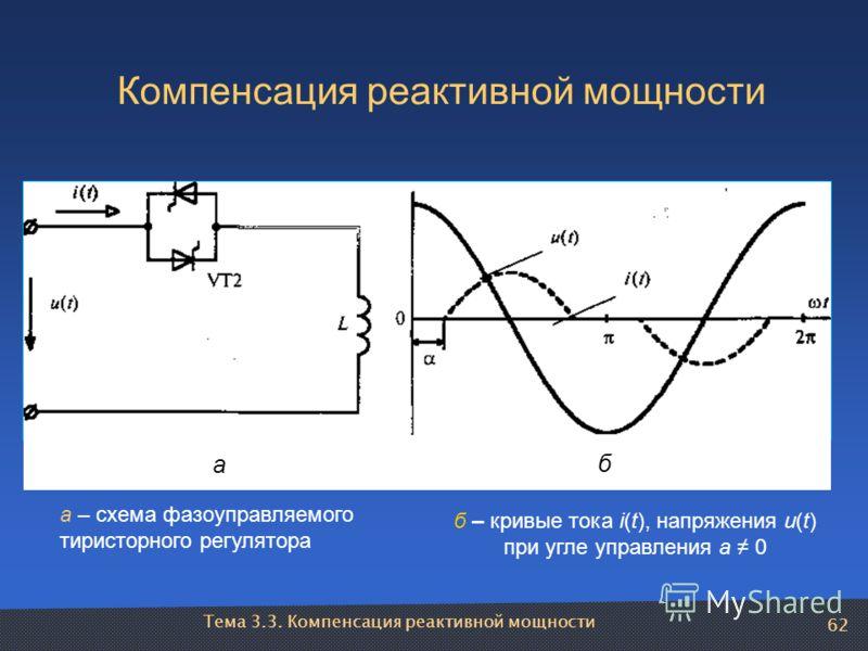 62 Компенсация реактивной мощности а – схема фазоуправляемого тиристорного регулятора б – кривые тока i(t), напряжения u(t) при угле управления а 0 а б