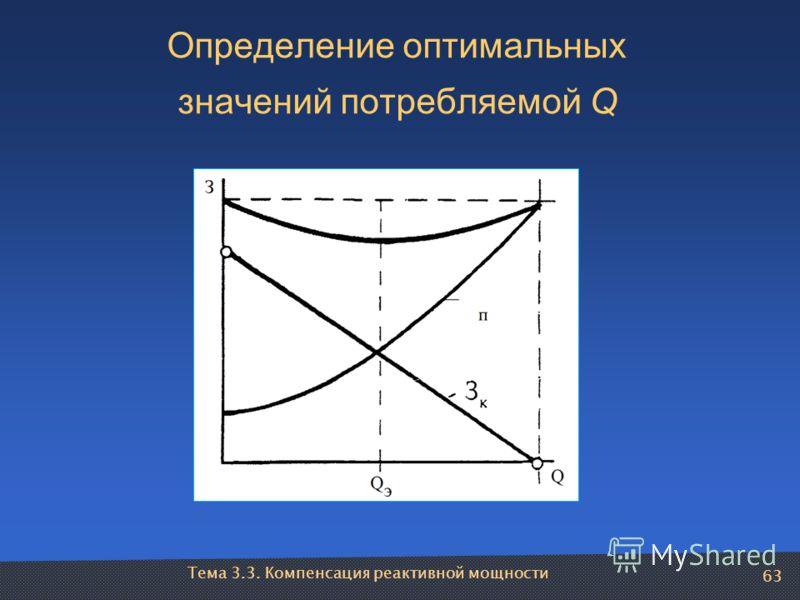 Тема 3.3. Компенсация реактивной мощности 63 Определение оптимальных значений потребляемой Q