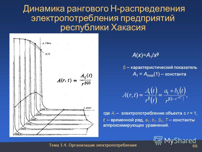 66 Динамика рангового Н-распределения электропотребления предприятий республики Хакасия A 1 = А max (1) – константа где A i – электропотребление объекта с r = 1, t – временной ряд, а 1, b 1, β 0, Т – константы аппроксимирующих уравнений. β – характер