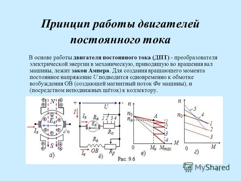 11 Принцип работы двигателей постоянного тока В основе работы двигателя постоянного тока (ДПТ) - преобразователя электрической энергии в механическую, приводящую во вращения вал машины, лежит закон Ампера. Для создания вращающего момента постоянное н