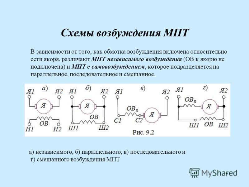 7 Схемы возбуждения МПТ В