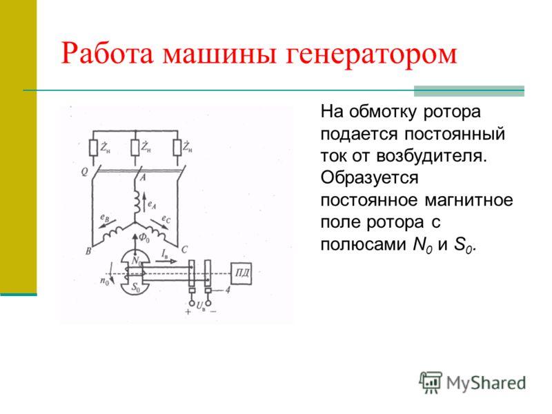 Работа машины генератором На обмотку ротора подается постоянный ток от возбудителя. Образуется постоянное магнитное поле ротора с полюсами N 0 и S 0.