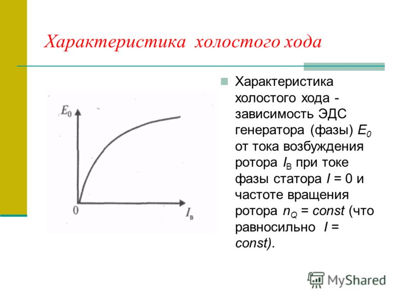 Характеристика холостого хода Характеристика холостого хода - зависимость ЭДС генератора (фазы) E 0 от тока возбуждения ротора I В при токе фазы статора I = 0 и частоте вращения ротора n Q = const (что равносильно I = const).