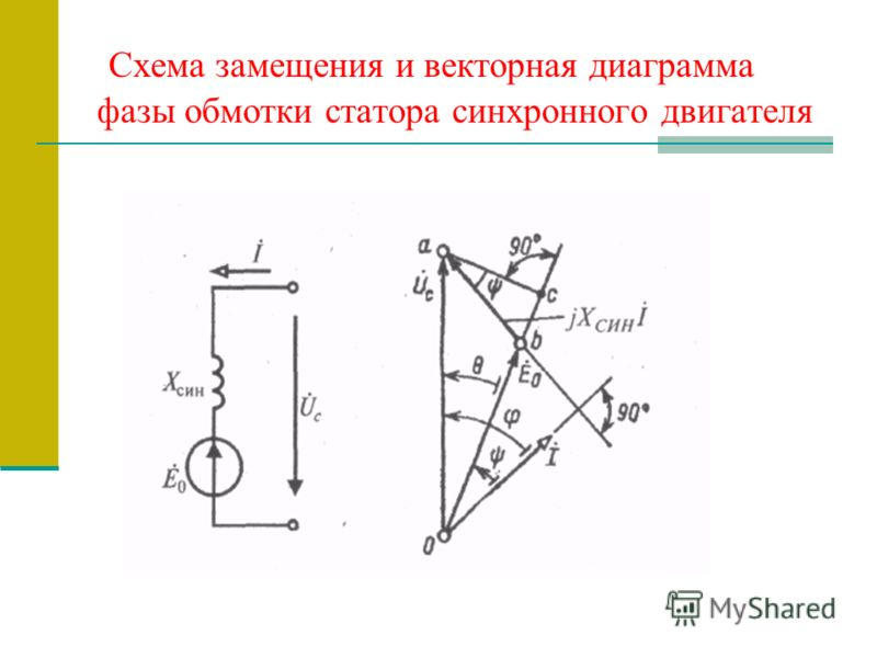 Схема замещения и векторная диаграмма фазы обмотки статора синхронного двигателя