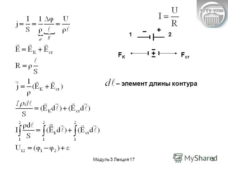Модуль 3 Лекция 175 – элемент длины контура FKFK F ст 12