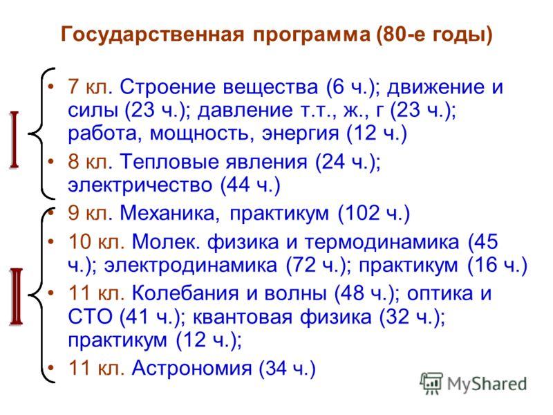 Государственная программа (80-е годы) 7 кл. Строение вещества (6 ч.); движение и силы (23 ч.); давление т.т., ж., г (23 ч.); работа, мощность, энергия (12 ч.) 8 кл. Тепловые явления (24 ч.); электричество (44 ч.) 9 кл. Механика, практикум (102 ч.) 10