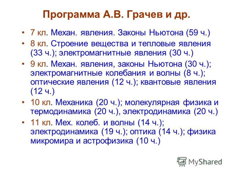Программа А.В. Грачев и др. 7 кл. Механ. явления. Законы Ньютона (59 ч.) 8 кл. Строение вещества и тепловые явления (33 ч.); электромагнитные явления (30 ч.) 9 кл. Механ. явления, законы Ньютона (30 ч.); электромагнитные колебания и волны (8 ч.); опт