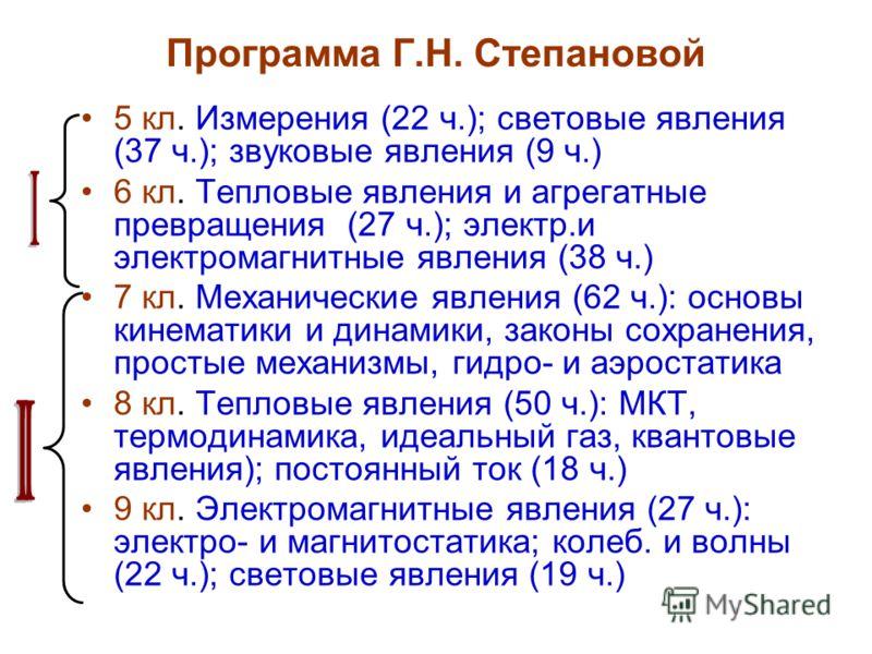 Программа Г.Н. Степановой 5 кл. Измерения (22 ч.); световые явления (37 ч.); звуковые явления (9 ч.) 6 кл. Тепловые явления и агрегатные превращения (27 ч.); электр.и электромагнитные явления (38 ч.) 7 кл. Механические явления (62 ч.): основы кинемат