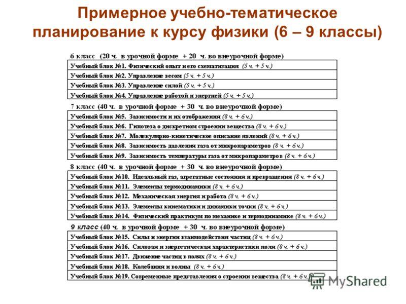 Примерное учебно-тематическое планирование к курсу физики (6 – 9 классы)