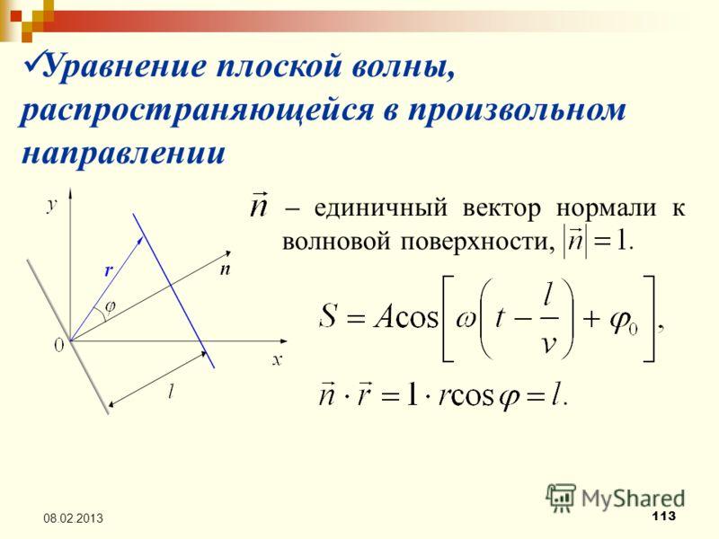 113 08.02.2013 Уравнение плоской волны, распространяющейся в произвольном направлении – единичный вектор нормали к волновой поверхности,