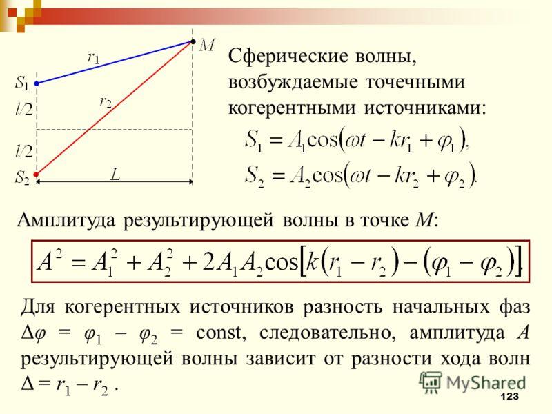 123 Сферические волны, возбуждаемые точечными когерентными источниками: Амплитуда результирующей волны в точке М: Для когерентных источников разность начальных фаз Δφ = φ 1 – φ 2 = const, следовательно, амплитуда А результирующей волны зависит от раз