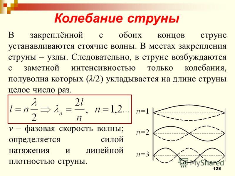128 Колебание струны В закреплённой с обоих концов струне устанавливаются стоячие волны. В местах закрепления струны – узлы. Следовательно, в струне возбуждаются с заметной интенсивностью только колебания, полуволна которых (λ/2) укладывается на длин