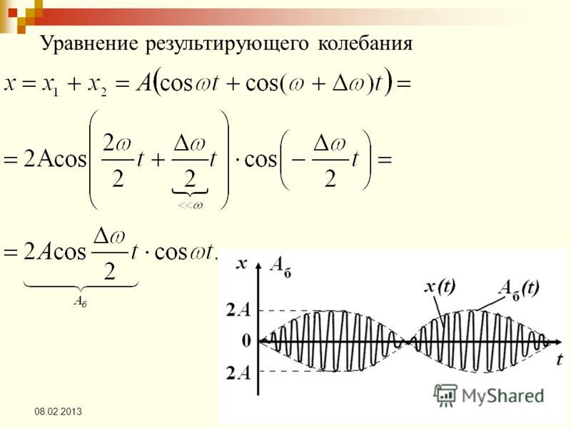 30 08.02.2013 Уравнение результирующего колебания