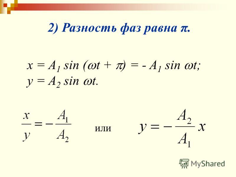 2) Разность фаз равна π. x = A 1 sin ( t + ) = - A 1 sin t; y = A 2 sin t. или