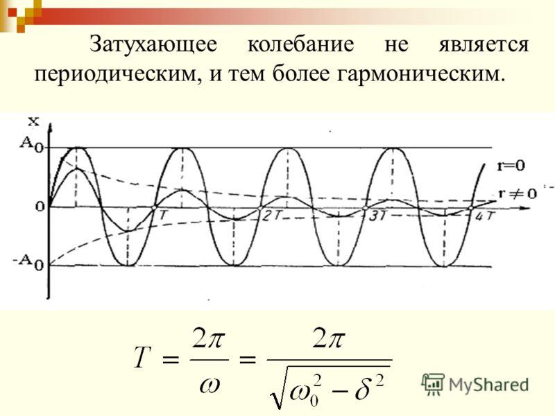 Затухающее колебание не является периодическим, и тем более гармоническим.