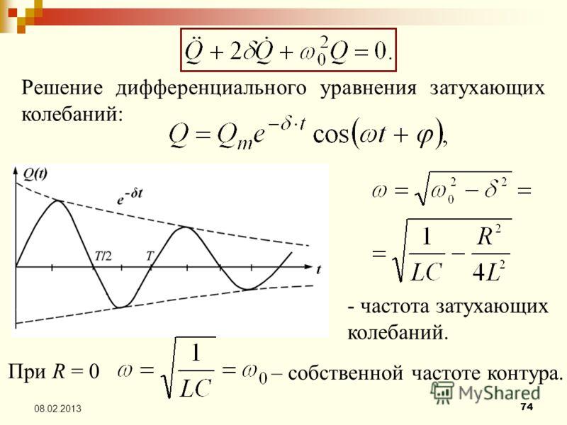 74 08.02.2013 Решение дифференциального уравнения затухающих колебаний: - частота затухающих колебаний. При R = 0 – собственной частоте контура.