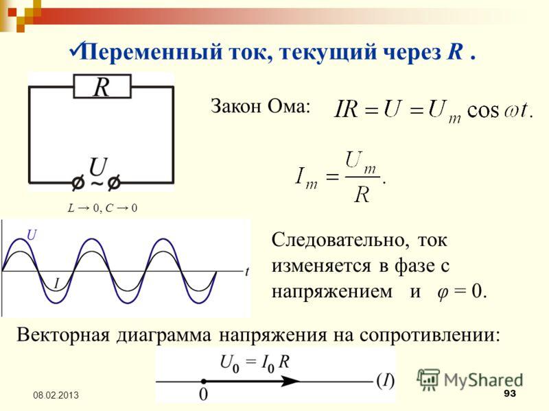 93 08.02.2013 Переменный ток, текущий через R. Закон Ома: Следовательно, ток изменяется в фазе с напряжением и φ = 0. Векторная диаграмма напряжения на сопротивлении: L 0, C 0