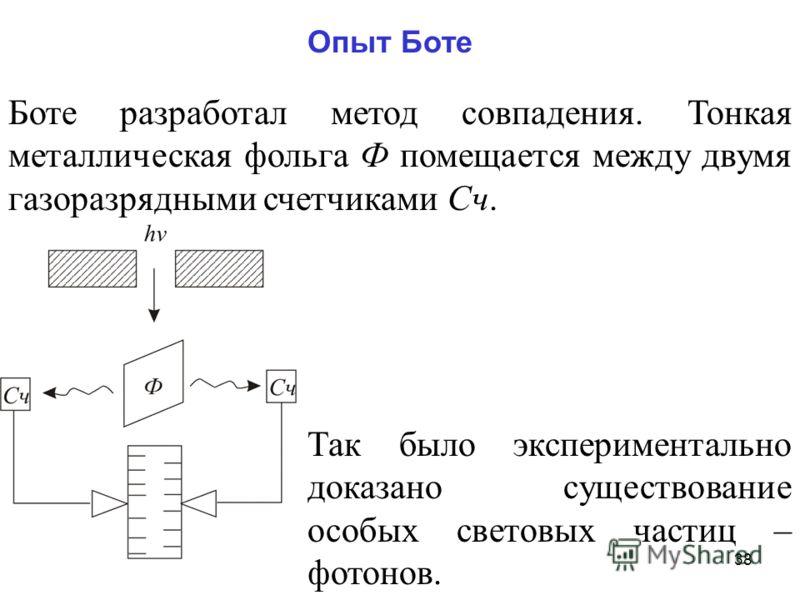 38 Боте разработал метод совпадения. Тонкая металлическая фольга Ф помещается между двумя газоразрядными счетчиками Сч. Так было экспериментально доказано существование особых световых частиц – фотонов. Опыт Боте