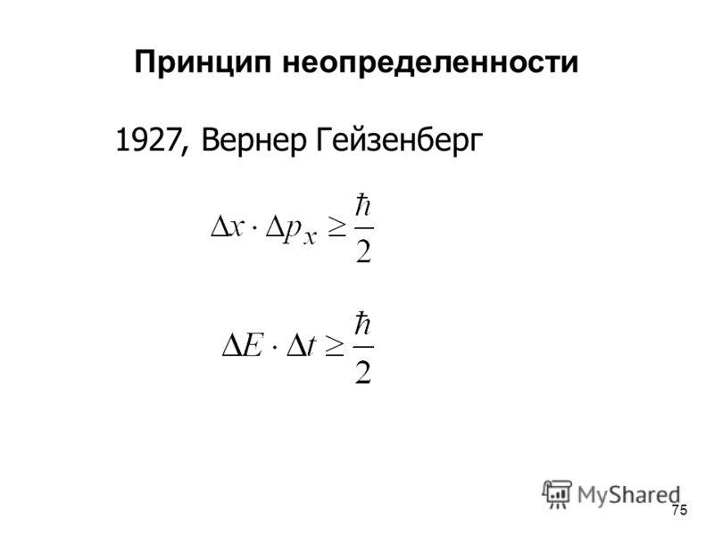 Принцип неопределенности 1927, Вернер Гейзенберг 75