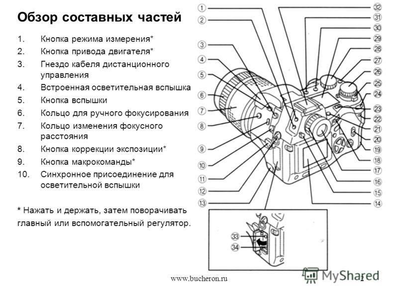 www.bucheron.ru2 Обзор составных частей 1.Кнопка режима измерения* 2.Кнопка привода двигателя* 3.Гнездо кабеля дистанционного управления 4.Встроенная осветительная вспышка 5.Кнопка вспышки 6.Кольцо для ручного фокусирования 7.Кольцо изменения фокусно