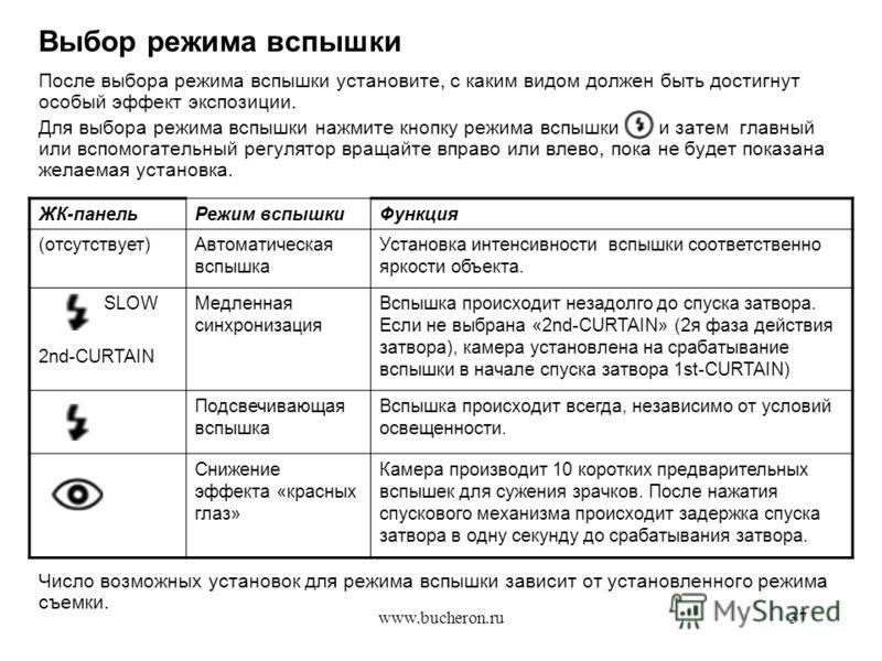 www.bucheron.ru37 Выбор режима вспышки После выбора режима вспышки установите, с каким видом должен быть достигнут особый эффект экспозиции. Для выбора режима вспышки нажмите кнопку режима вспышки и затем главный или вспомогательный регулятор вращайт