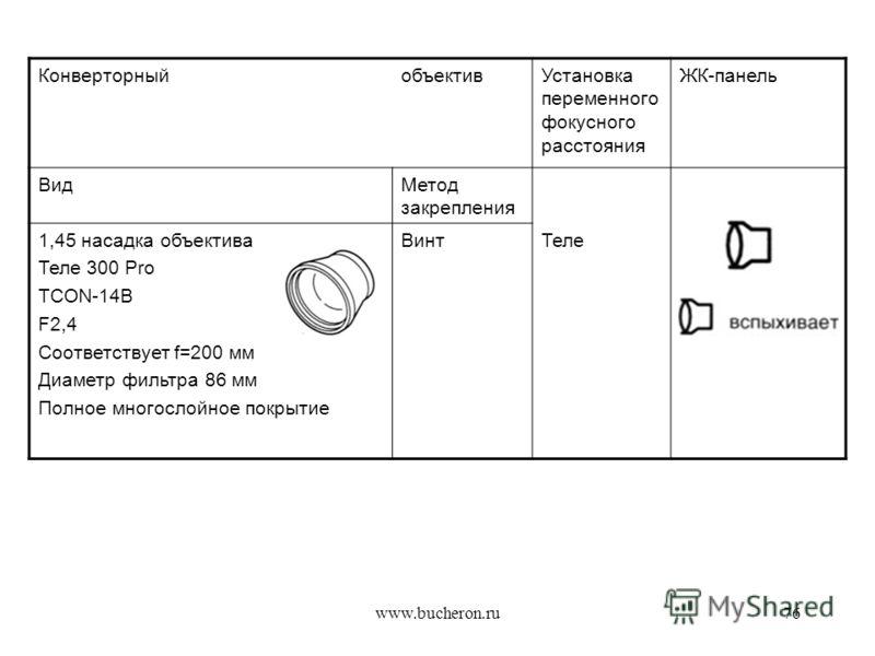 www.bucheron.ru76 КонверторныйобъективУстановка переменного фокусного расстояния ЖК-панель ВидМетод закрепления 1,45 насадка объектива Теле 300 Pro TCON-14B F2,4 Соответствует f=200 мм Диаметр фильтра 86 мм Полное многослойное покрытие ВинтТеле