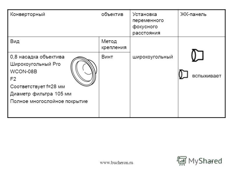 www.bucheron.ru77 КонверторныйобъективУстановка переменного фокусного расстояния ЖК-панель ВидМетод крепления 0,8 насадка объектива Широкоугольный Pro WCON-08B F2 Соответствует f=28 мм Диаметр фильтра 105 мм Полное многослойное покрытие Винтширокоуго