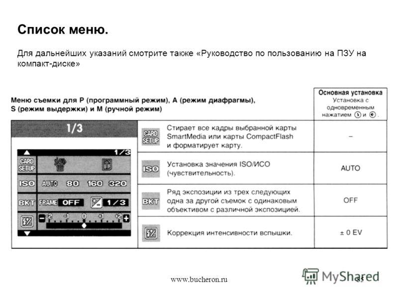 www.bucheron.ru85 Список меню. Для дальнейших указаний смотрите также «Руководство по пользованию на ПЗУ на компакт-диске»
