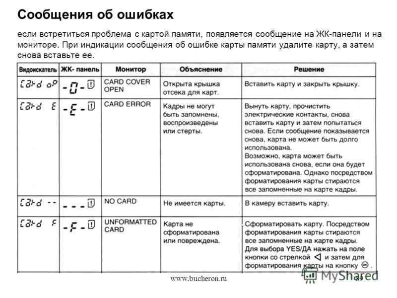 www.bucheron.ru89 Сообщения об ошибках если встретиться проблема с картой памяти, появляется сообщение на ЖК-панели и на мониторе. При индикации сообщения об ошибке карты памяти удалите карту, а затем снова вставьте ее.