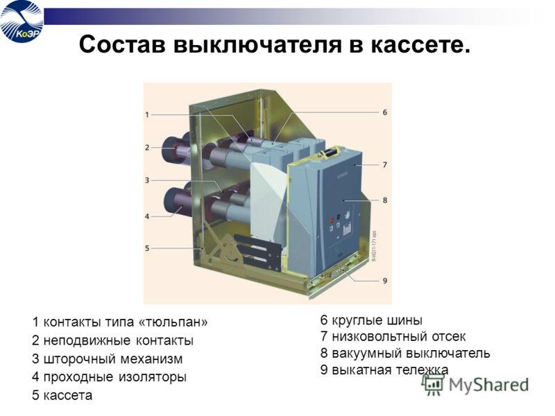 Состав выключателя в кассете. 1 контакты типа «тюльпан» 2 неподвижные контакты 3 шторочный механизм 4 проходные изоляторы 5 кассета 6 круглые шины 7 низковольтный отсек 8 вакуумный выключатель 9 выкатная тележка