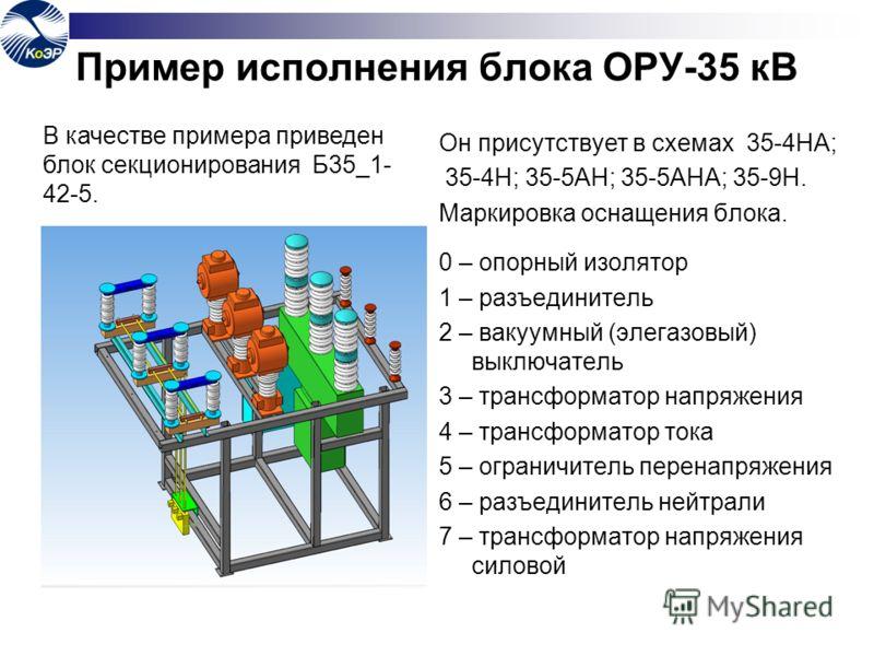 Пример исполнения блока ОРУ-35 кВ Он присутствует в схемах 35-4НА; 35-4Н; 35-5АН; 35-5АНА; 35-9Н. Маркировка оснащения блока. 0 – опорный изолятор 1 – разъединитель 2 – вакуумный (элегазовый) выключатель 3 – трансформатор напряжения 4 – трансформатор