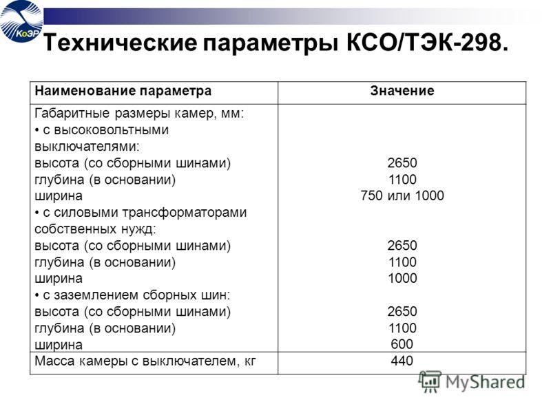 Технические параметры КСО/ТЭК-298. Наименование параметраЗначение Габаритные размеры камер, мм: с высоковольтными выключателями: высота (со сборными шинами) глубина (в основании) ширина с силовыми трансформаторами собственных нужд: высота (со сборным