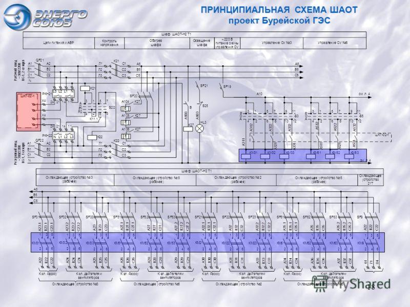 18 ПРИНЦИПИАЛЬНАЯ СХЕМА ШАОТ проект Бурейской ГЭС