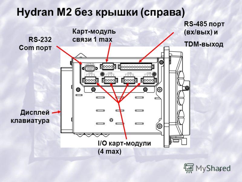 9 Hydran M2 без крышки (справа) RS-232 Com порт RS-485 порт (вх/вых) и TDM-выход Карт-модуль связи 1 max I/O карт-модули (4 max) Дисплей клавиатура