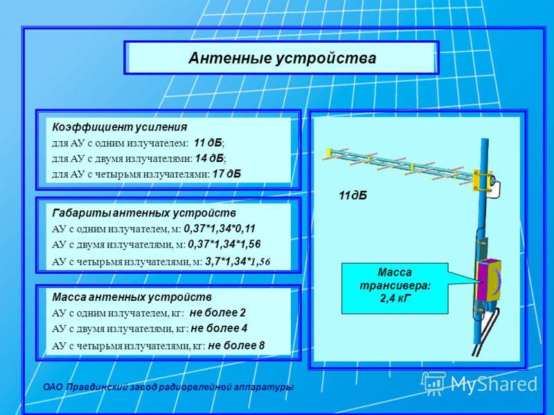 Антенные устройства ОАО Правдинский завод радиорелейной аппаратуры Коэффициент усиления для АУ с одним излучателем: 11 дБ ; для АУ с двумя излучателями: 14 дБ ; для АУ с четырьмя излучателями: 17 дБ 11дБ Габариты антенных устройств АУ с одним излучат