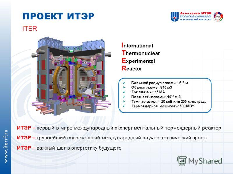 ПРОЕКТ ИТЭР ITER I nternational T hermonuclear E xperimental R eactor Большой радиус плазмы: 6.2 м Объем плазмы: 840 м3 Ток плазмы: 15 MA Плотность плазмы: 10 20 м-3 Темп. плазмы: 20 кэВ или 200 млн. град. Термоядерная мощность: 500 MВт ИТЭР – первый