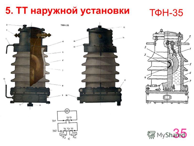 35 5. ТТ наружной установки ТФН-35