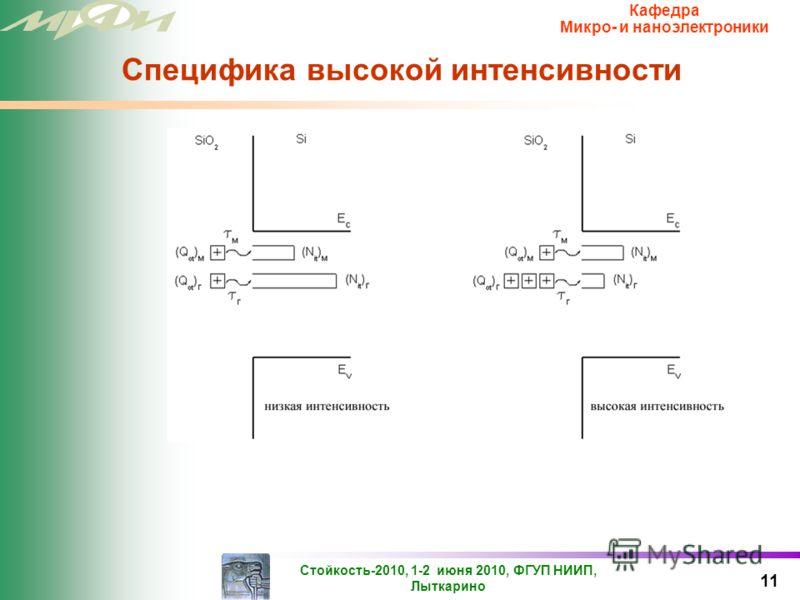 Стойкость-2010, 1-2 июня 2010, ФГУП НИИП, Лыткарино Кафедра Микро- и наноэлектроники Экспериментальные данные 10 E A = 0.48эВ, τ Г0 = 0.18·10 -3 с (NPN BC817) E A = 0.38эВ, τ Г0 = 4.5·10 -3 с (PNP BC807)